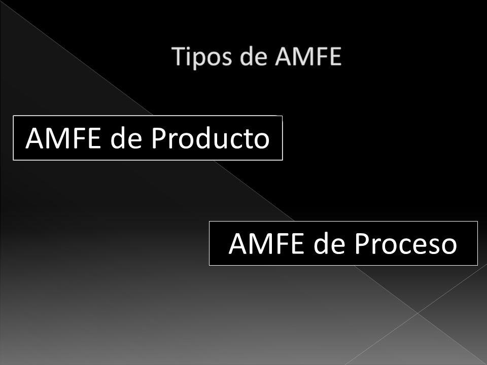 AMFE de Producto AMFE de Proceso