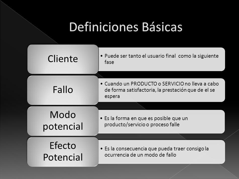 Puede ser tanto el usuario final como la siguiente fase Cliente Cuando un PRODUCTO o SERVICIO no lleva a cabo de forma satisfactoria, la prestación qu