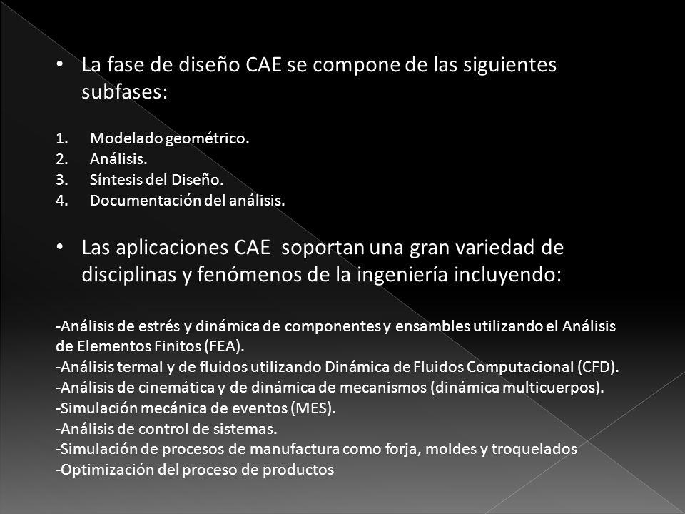 La fase de diseño CAE se compone de las siguientes subfases: 1.Modelado geométrico. 2.Análisis. 3.Síntesis del Diseño. 4.Documentación del análisis. L