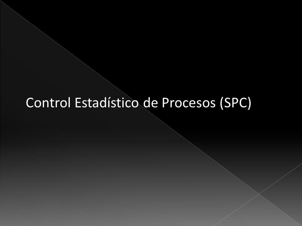 Control Estadístico de Procesos (SPC)