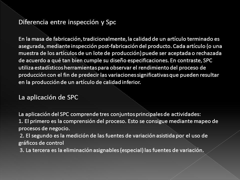 Diferencia entre inspección y Spc En la masa de fabricación, tradicionalmente, la calidad de un artículo terminado es asegurada, mediante inspección p