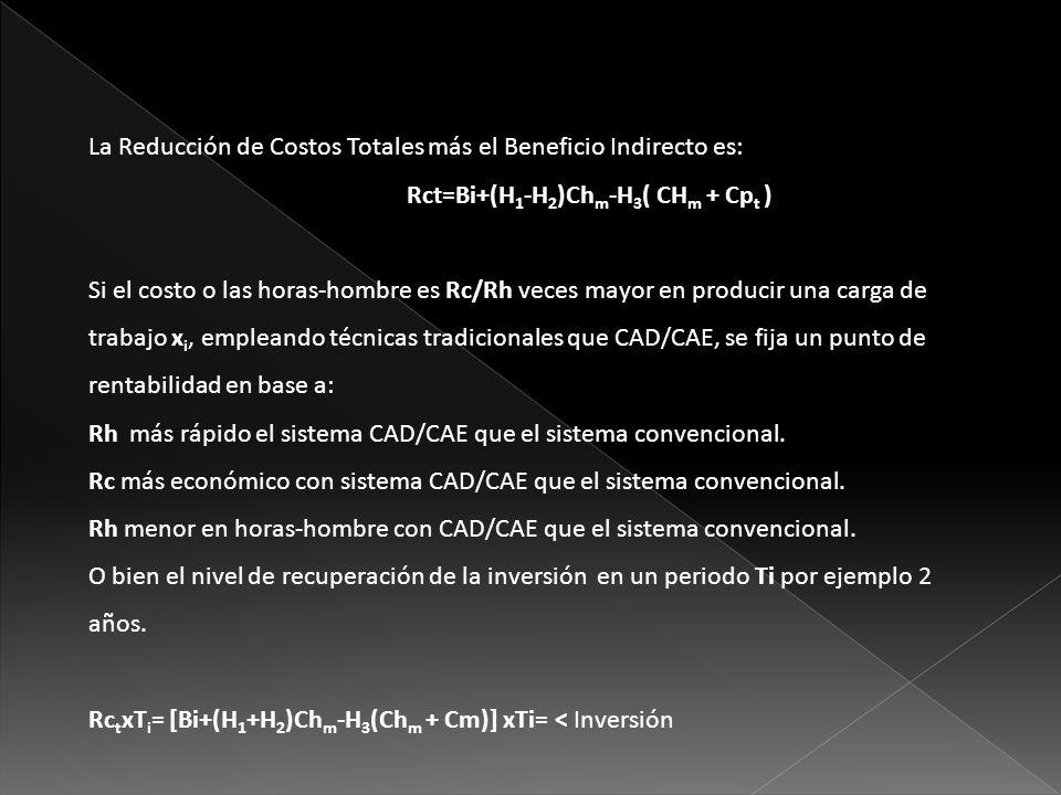 La Reducción de Costos Totales más el Beneficio Indirecto es: Rct=Bi+(H 1 -H 2 )Ch m -H 3 ( CH m + Cp t ) Si el costo o las horas-hombre es Rc/Rh vece
