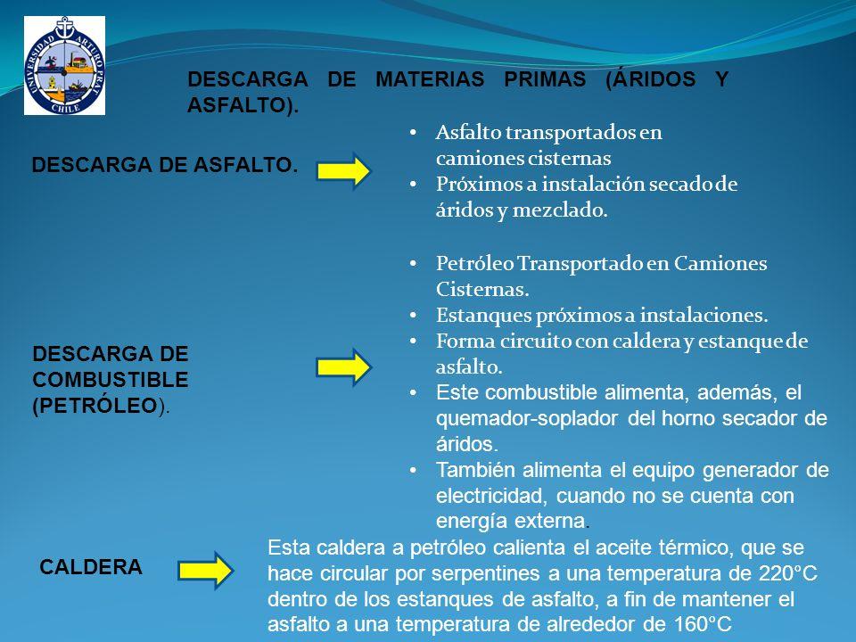 DESCARGA DE MATERIAS PRIMAS (ÁRIDOS Y ASFALTO).DESCARGA DE ASFALTO.
