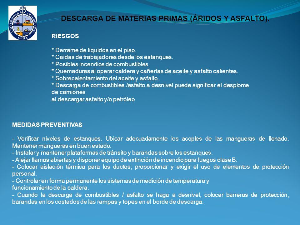 DESCARGA DE MATERIAS PRIMAS (ÁRIDOS Y ASFALTO).RIESGOS * Derrame de líquidos en el piso.