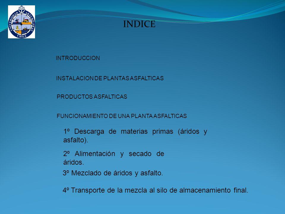 INDICE INTRODUCCION INSTALACION DE PLANTAS ASFALTICAS PRODUCTOS ASFALTICAS FUNCIONAMIENTO DE UNA PLANTA ASFALTICAS 1º Descarga de materias primas (áridos y asfalto).