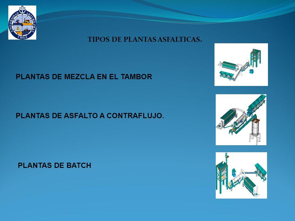 TIPOS DE PLANTAS ASFALTICAS.PLANTAS DE MEZCLA EN EL TAMBOR PLANTAS DE ASFALTO A CONTRAFLUJO.