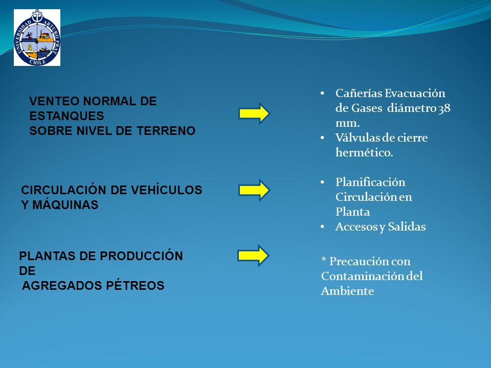 VENTEO NORMAL DE ESTANQUES SOBRE NIVEL DE TERRENO CIRCULACIÓN DE VEHÍCULOS Y MÁQUINAS PLANTAS DE PRODUCCIÓN DE AGREGADOS PÉTREOS Cañerías Evacuación de Gases diámetro 38 mm.