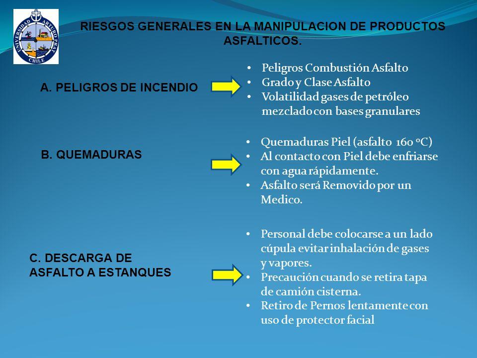 RIESGOS GENERALES EN LA MANIPULACION DE PRODUCTOS ASFALTICOS.