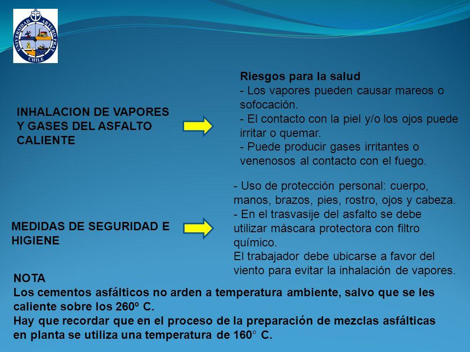 INHALACION DE VAPORES Y GASES DEL ASFALTO CALIENTE Riesgos para la salud - Los vapores pueden causar mareos o sofocación.