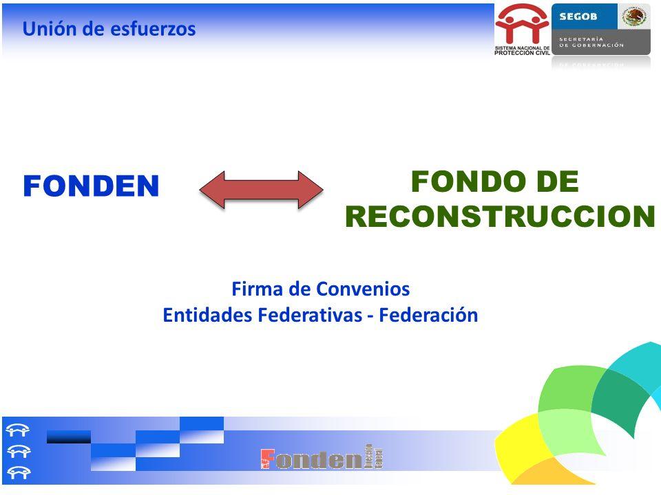 Unión de esfuerzos FONDEN FONDO DE RECONSTRUCCION Firma de Convenios Entidades Federativas - Federación
