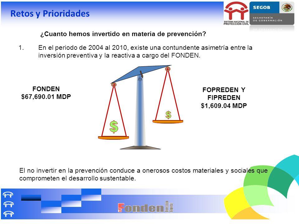 1.En el periodo de 2004 al 2010, existe una contundente asimetría entre la inversión preventiva y la reactiva a cargo del FONDEN. FONDEN $67,690.01 MD