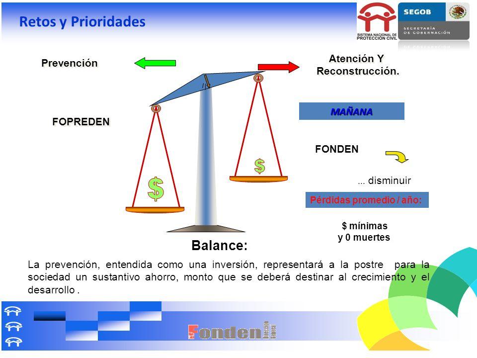 FOPREDEN FONDEN $ mínimas y 0 muertes Pérdidas promedio / año: Balance: La prevención, entendida como una inversión, representará a la postre para la