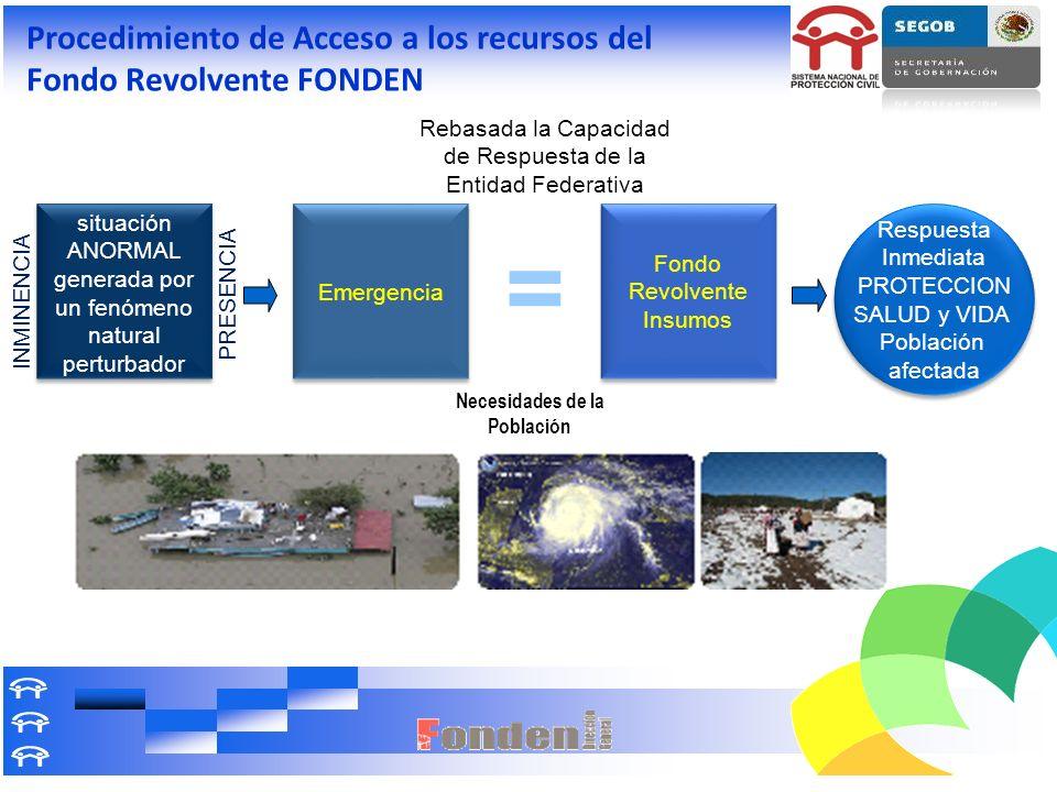 Procedimiento de Acceso a los recursos del Fondo Revolvente FONDEN Respuesta Inmediata PROTECCION SALUD y VIDA Población afectada Respuesta Inmediata