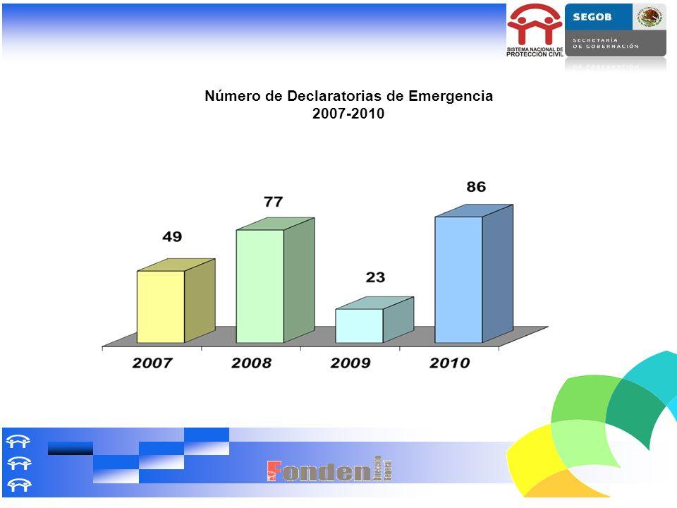 Número de Declaratorias de Emergencia 2007-2010