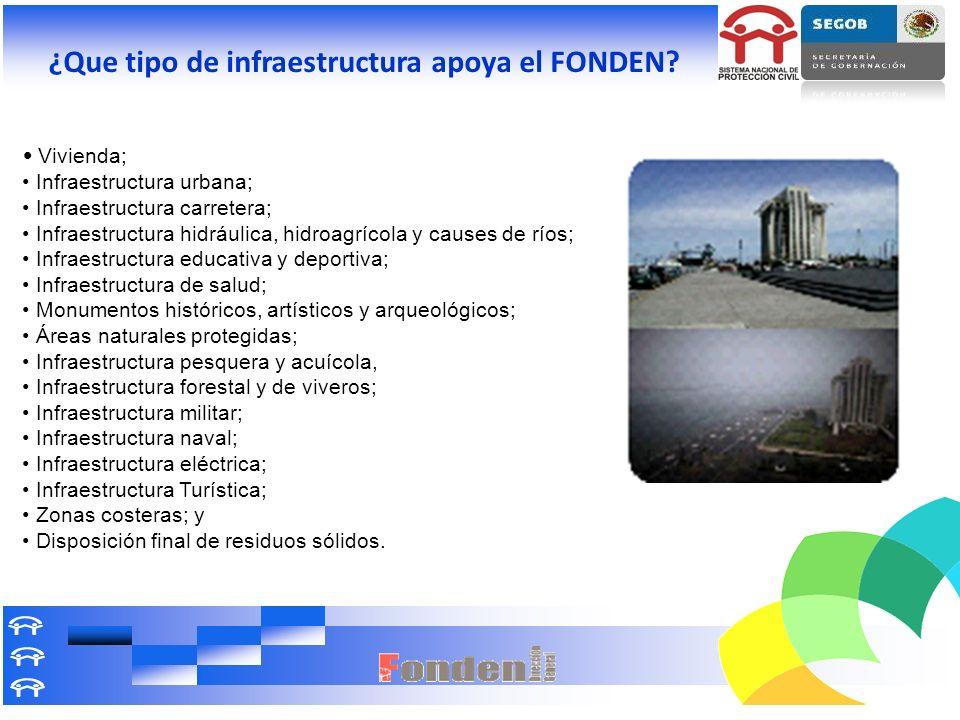 ¿Que tipo de infraestructura apoya el FONDEN? Vivienda; Infraestructura urbana; Infraestructura carretera; Infraestructura hidráulica, hidroagrícola y