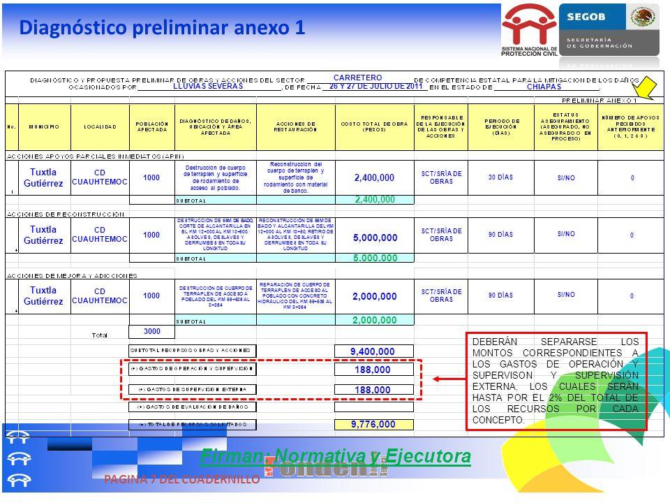 Tuxtla Gutiérrez CD CUAUHTEMOC 1000 Destrucción de cuerpo de terraplén y superficie de rodamiento de acceso al poblado. Reconstrucción del cuerpo de t
