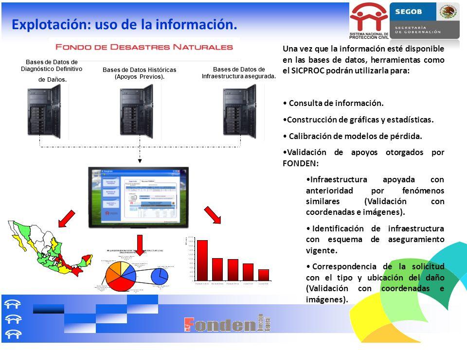 Explotación: uso de la información. Una vez que la información esté disponible en las bases de datos, herramientas como el SICPROC podrán utilizarla p