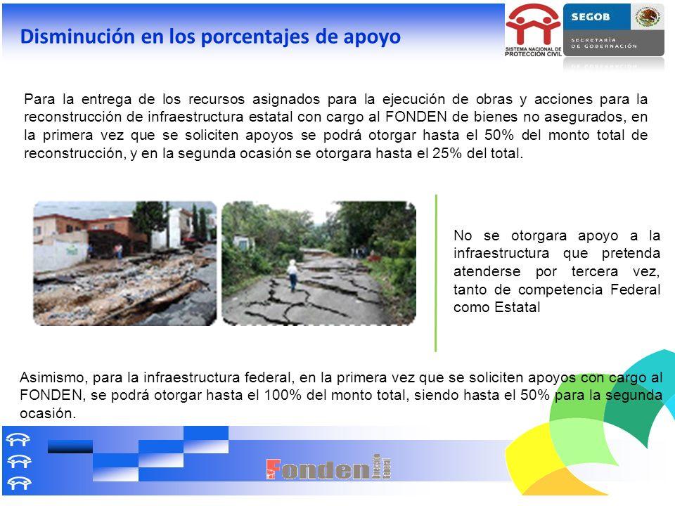 Disminución en los porcentajes de apoyo Para la entrega de los recursos asignados para la ejecución de obras y acciones para la reconstrucción de infr