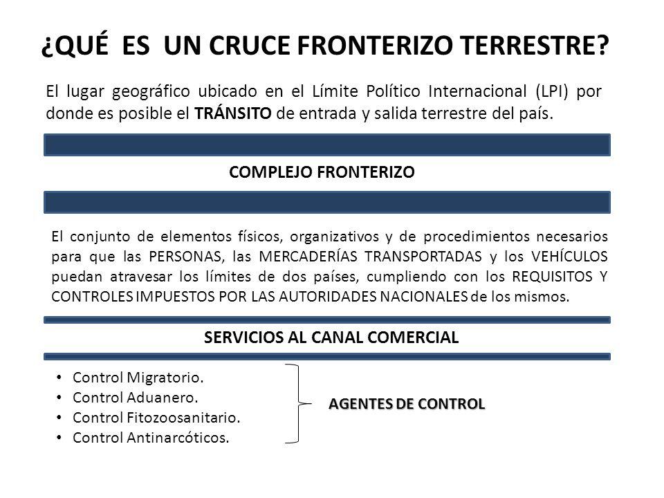 El lugar geográfico ubicado en el Límite Político Internacional (LPI) por donde es posible el TRÁNSITO de entrada y salida terrestre del país.