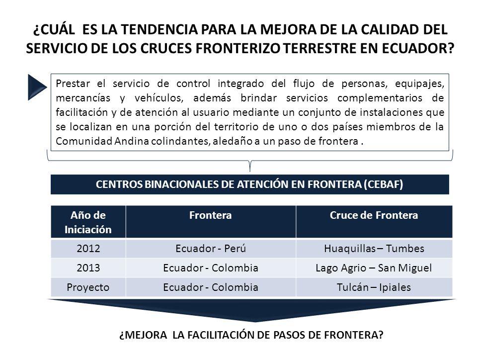 Año de Iniciación FronteraCruce de Frontera 2012Ecuador - PerúHuaquillas – Tumbes 2013Ecuador - ColombiaLago Agrio – San Miguel ProyectoEcuador - ColombiaTulcán – Ipiales ¿CUÁL ES LA TENDENCIA PARA LA MEJORA DE LA CALIDAD DEL SERVICIO DE LOS CRUCES FRONTERIZO TERRESTRE EN ECUADOR.