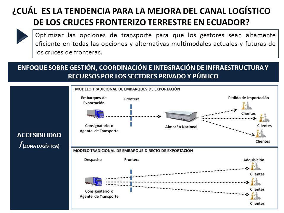 ¿CUÁL ES LA TENDENCIA PARA LA MEJORA DEL CANAL LOGÍSTICO DE LOS CRUCES FRONTERIZO TERRESTRE EN ECUADOR? Optimizar las opciones de transporte para que