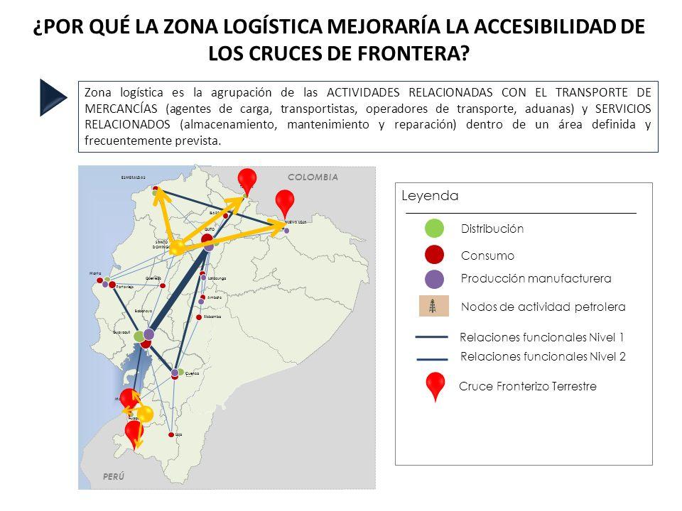 ¿POR QUÉ LA ZONA LOGÍSTICA MEJORARÍA LA ACCESIBILIDAD DE LOS CRUCES DE FRONTERA? Zona logística es la agrupación de las ACTIVIDADES RELACIONADAS CON E