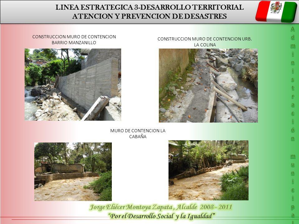 LINEA ESTRATEGICA 3-DESARROLLO TERRITORIAL ATENCION Y PREVENCION DE DESASTRES LINEA ESTRATEGICA 3-DESARROLLO TERRITORIAL ATENCION Y PREVENCION DE DESASTRES LUGARACTIVIDADINVERSION Plaza De MercadoConstruccion De Muro De Contencion60.000.000 Reubicacion De 25 Viviendas Urbanas Y Rurales348.000.000 Sector La CabañaConstrucción Muro de Contención17.400.000 Vereda la LindaConstrucción de Muro de Contención21.600.000 Calle 48 con carreras 46 y 47Mano de obra para la construcción de Gaviones3.000.000 Calle Sexta (Sector Liceo) Revestimiento de Muro 9.000.000 Sector la Cabaña (detrás del Billar)Construcción Muro de Contención 103 ML 15.000.000 Vías Incomunicadas por la Ola Invernal Mano de Obra y suministro de Retroexcavadora de Oruga para Canalización de los Ríos 14.644.000 Margen Izquierda de la Quebrada el Manzanillo a la Altura del Barrio San Vicente Construcción de Muro de Contención250.000.000 El OlimpoConstrucción Muro de Contención 15.000.000 Urbanizacion La ColinaConstrucción Muro de Contención 16.000.000 TOTAL$769.644.000