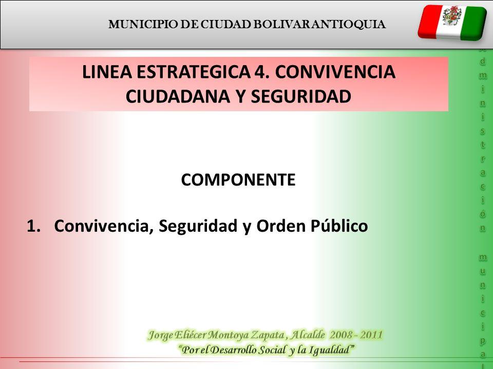 MUNICIPIO DE CIUDAD BOLIVAR ANTIOQUIA LINEA ESTRATEGICA 4. CONVIVENCIA CIUDADANA Y SEGURIDAD COMPONENTE 1.Convivencia, Seguridad y Orden Público