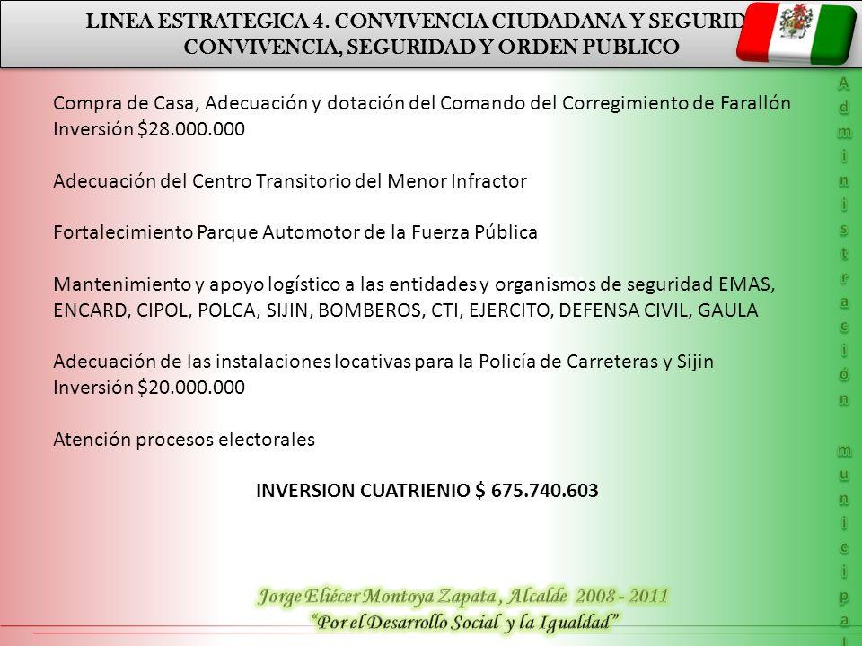 CONVIVENCIA, SEGURIDAD Y ORDEN PUBLICO LINEA ESTRATEGICA 4. CONVIVENCIA CIUDADANA Y SEGURIDAD CONVIVENCIA, SEGURIDAD Y ORDEN PUBLICO PLAN DE DESARROLL