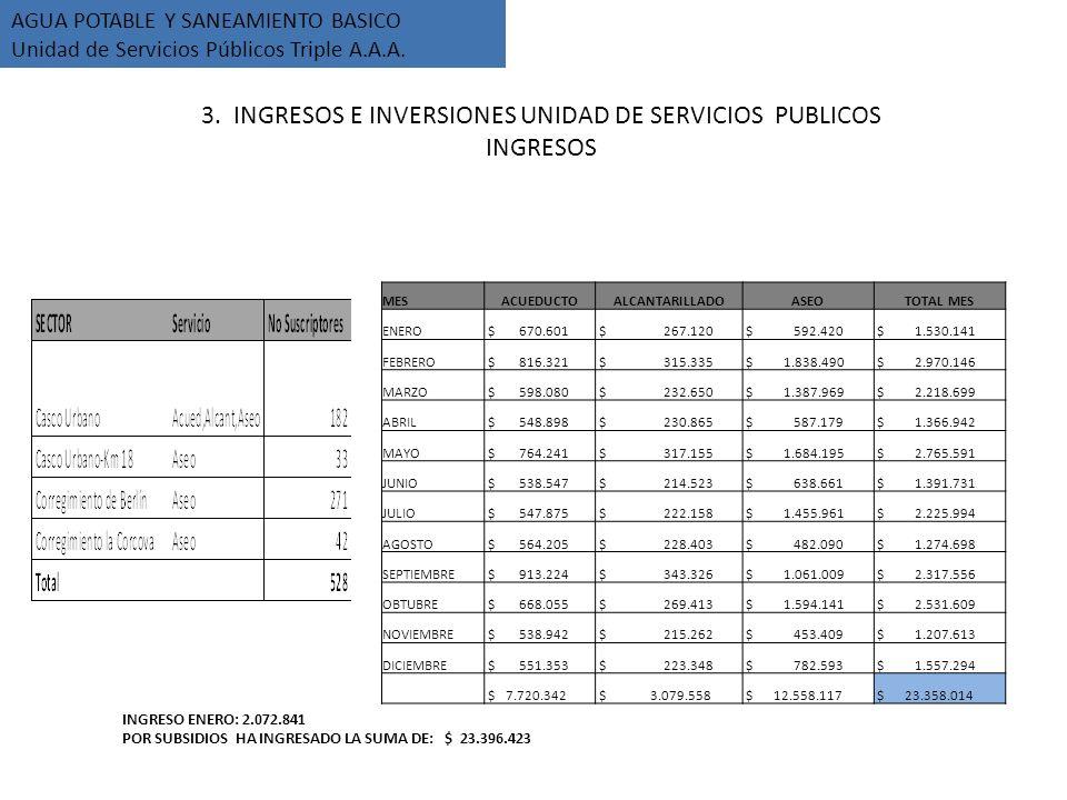 3. INGRESOS E INVERSIONES UNIDAD DE SERVICIOS PUBLICOS INGRESOS AGUA POTABLE Y SANEAMIENTO BASICO Unidad de Servicios Públicos Triple A.A.A. INGRESOS