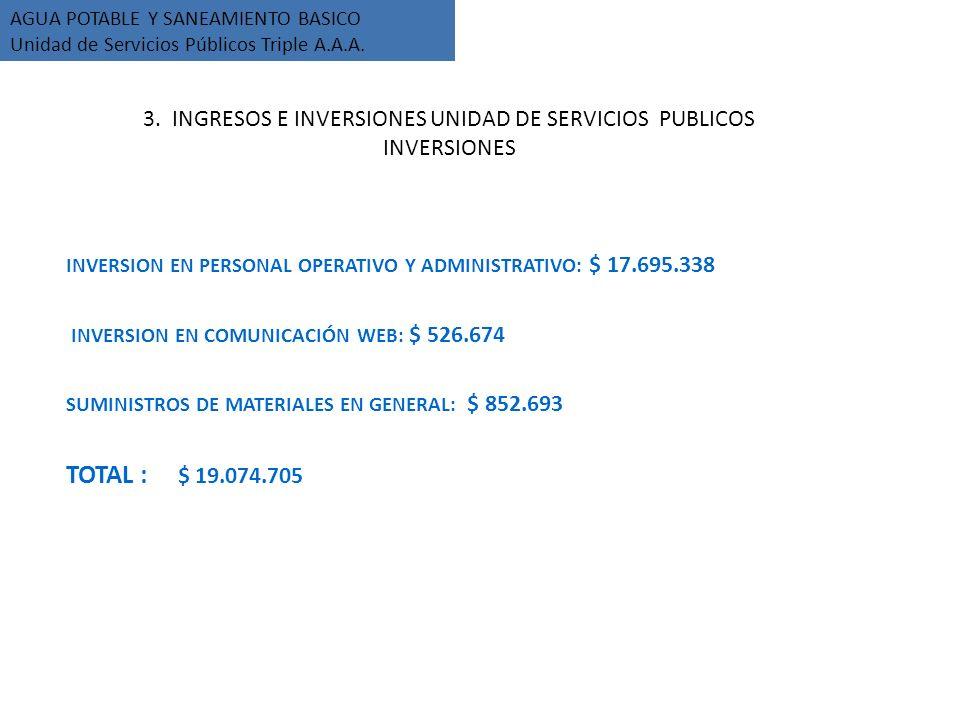 3. INGRESOS E INVERSIONES UNIDAD DE SERVICIOS PUBLICOS INVERSIONES INVERSION EN PERSONAL OPERATIVO Y ADMINISTRATIVO: $ 17.695.338 INVERSION EN COMUNIC