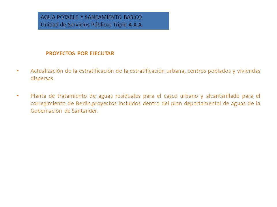 PROYECTOS PROYECTOS POR EJECUTAR Actualización de la estratificación de la estratificación urbana, centros poblados y viviendas dispersas.
