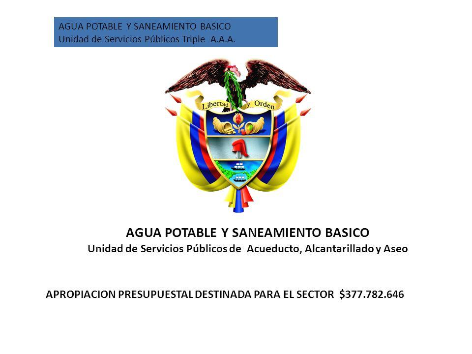 AGUA POTABLE Y SANEAMIENTO BASICO Unidad de Servicios Públicos de Acueducto, Alcantarillado y Aseo AGUA POTABLE Y SANEAMIENTO BASICO Unidad de Servicios Públicos Triple A.A.A.