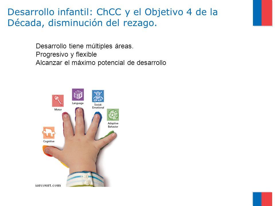 Desarrollo infantil: ChCC y el Objetivo 4 de la Década, disminución del rezago. Desarrollo tiene múltiples áreas. Progresivo y flexible Alcanzar el má