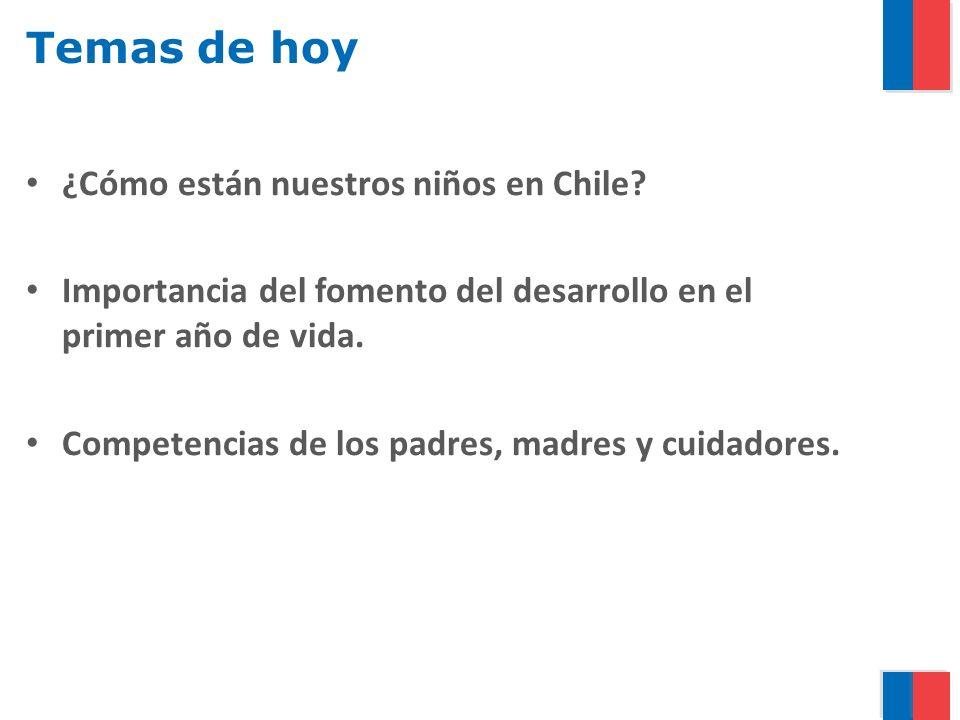 Temas de hoy ¿Cómo están nuestros niños en Chile? Importancia del fomento del desarrollo en el primer año de vida. Competencias de los padres, madres