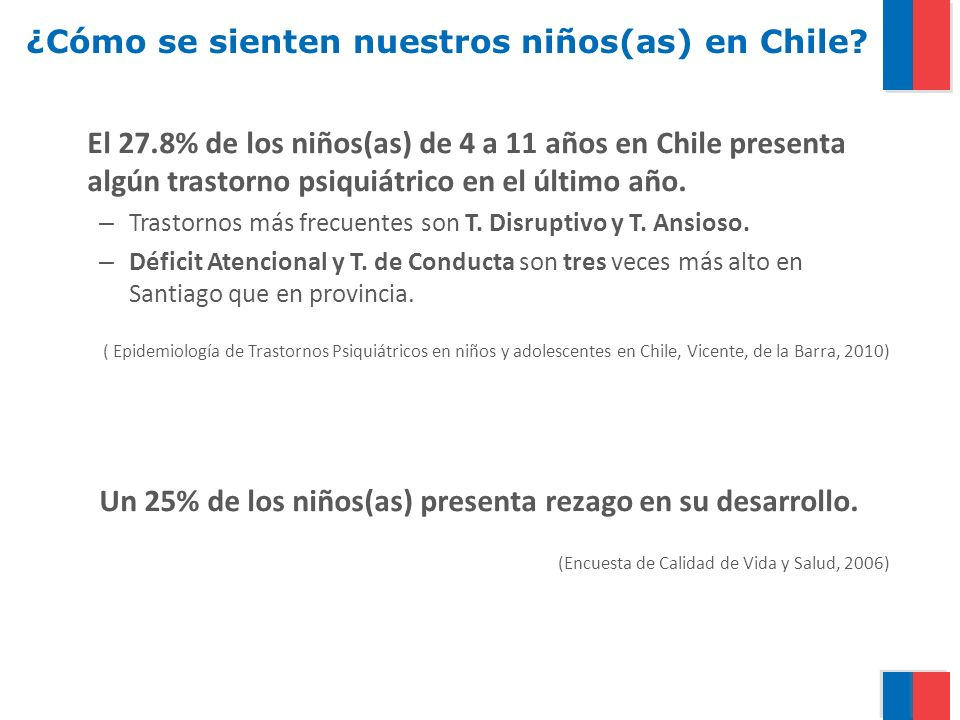 ¿Cómo se sienten nuestros niños(as) en Chile? El 27.8% de los niños(as) de 4 a 11 años en Chile presenta algún trastorno psiquiátrico en el último año