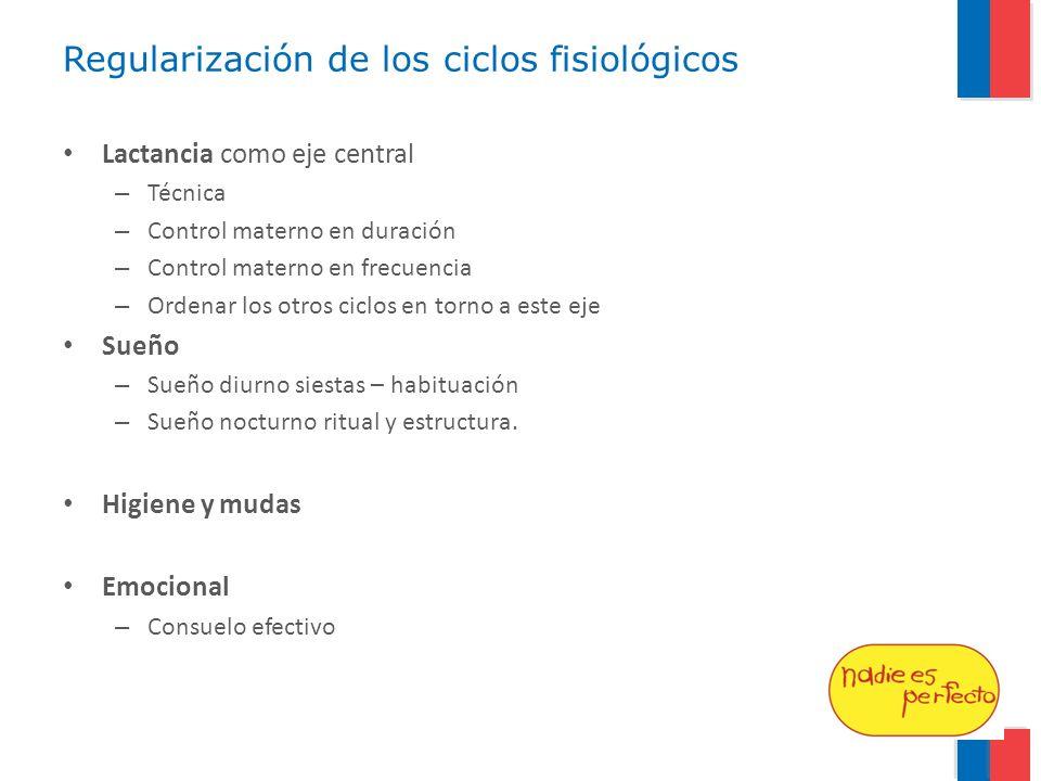Regularización de los ciclos fisiológicos Lactancia como eje central – Técnica – Control materno en duración – Control materno en frecuencia – Ordenar