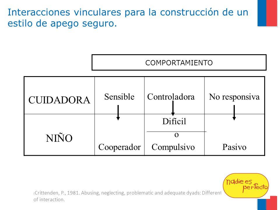 Interacciones vinculares para la construcción de un estilo de apego seguro.
