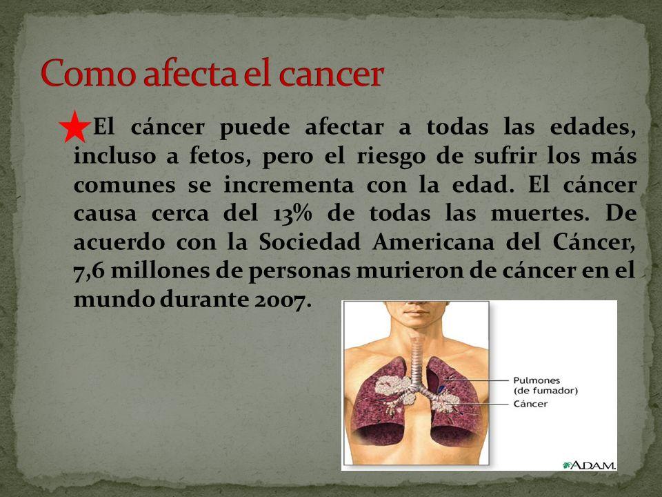 El cáncer es causado por anormalidades en el material genético de las células.