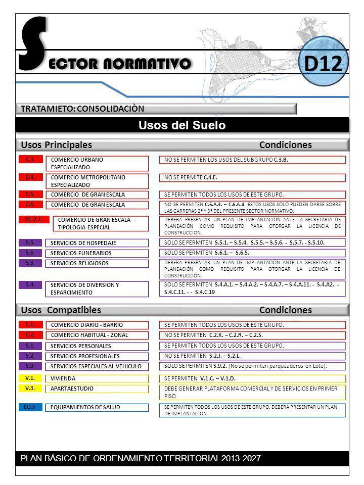 Usos del Suelo Usos Principales Condiciones S ECTOR NORMATIVO D12 Usos Compatibles Condiciones NO SE PERMITEN LOS USOS DEL SUBGRUPO C.3.B. COMERCIO UR