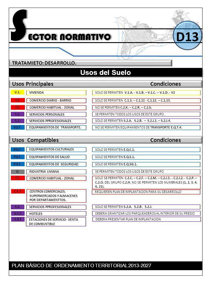 TRATAMIETO: DESARROLLO. Usos del Suelo Usos Principales Condiciones S ECTOR NORMATIVO D13 Usos Compatibles Condiciones SOLO SE PERMITEN C.1.3. – C.1.1