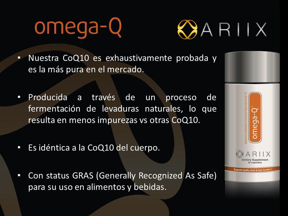 Nuestra CoQ10 es exhaustivamente probada y es la más pura en el mercado. Producida a través de un proceso de fermentación de levaduras naturales, lo q