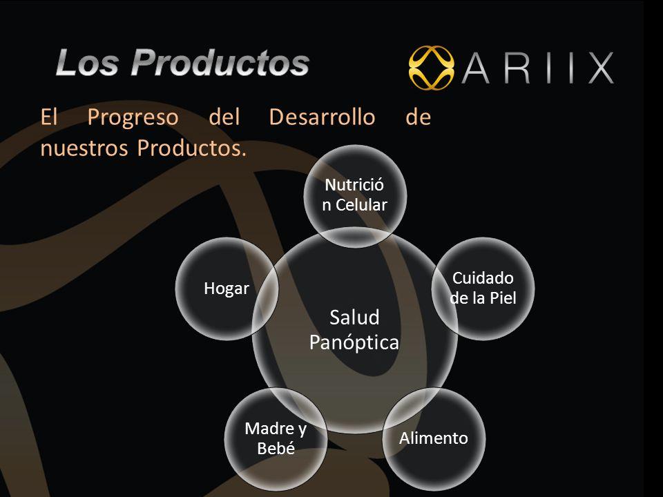El Progreso del Desarrollo de nuestros Productos. Salud Panóptica Nutrició n Celular Cuidado de la Piel Alimento Madre y Bebé Hogar