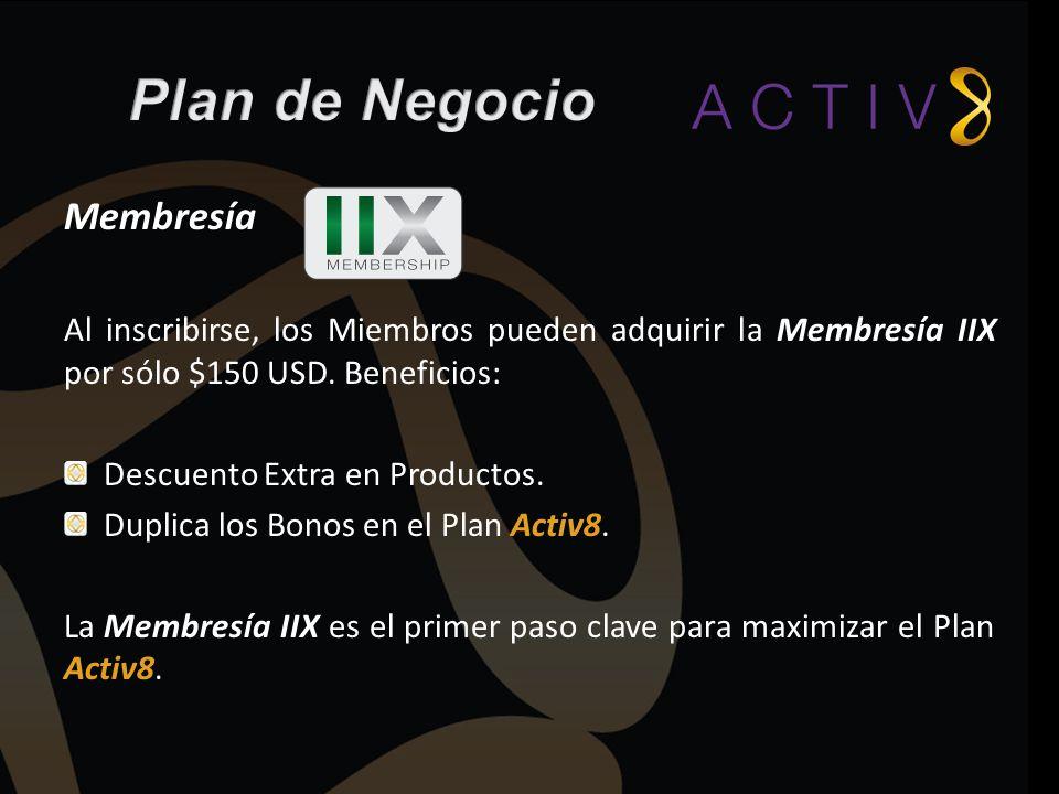 Membresía Al inscribirse, los Miembros pueden adquirir la Membresía IIX por sólo $150 USD. Beneficios: Descuento Extra en Productos. Duplica los Bonos
