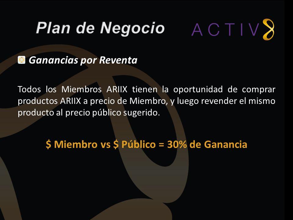 Ganancias por Reventa Todos los Miembros ARIIX tienen la oportunidad de comprar productos ARIIX a precio de Miembro, y luego revender el mismo product