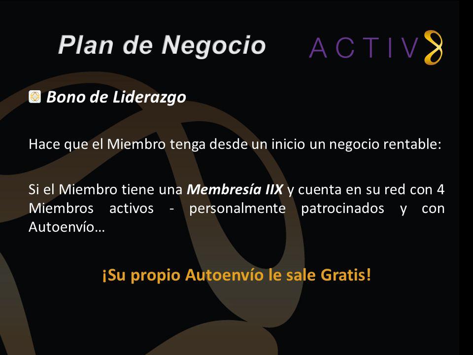 Bono de Liderazgo Hace que el Miembro tenga desde un inicio un negocio rentable: Si el Miembro tiene una Membresía IIX y cuenta en su red con 4 Miembr