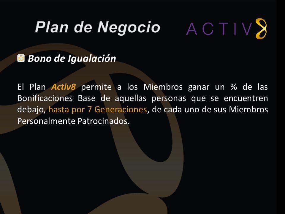 Bono de Igualación El Plan Activ8 permite a los Miembros ganar un % de las Bonificaciones Base de aquellas personas que se encuentren debajo, hasta po