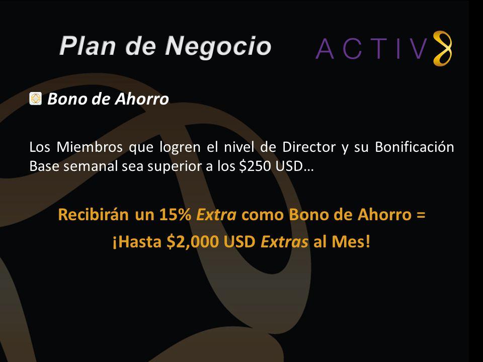 Bono de Ahorro Los Miembros que logren el nivel de Director y su Bonificación Base semanal sea superior a los $250 USD… Recibirán un 15% Extra como Bo