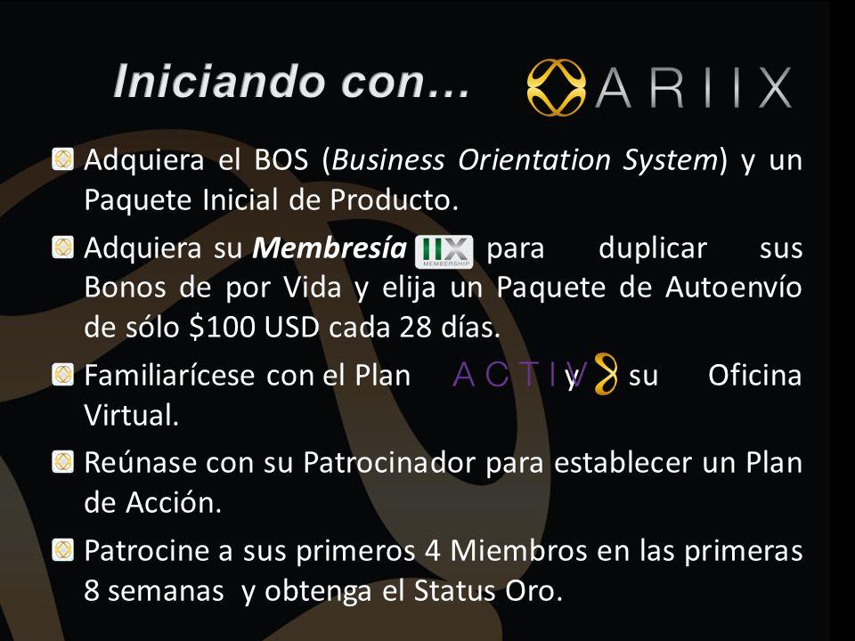 Adquiera el BOS (Business Orientation System) y un Paquete Inicial de Producto. Adquiera su Membresía para duplicar sus Bonos de por Vida y elija un P