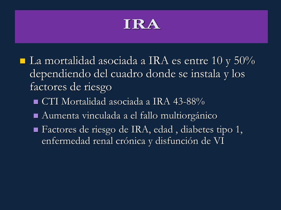 INSUFICIENCIA RENAL AGUDA PRONOSTICO A LARGO PLAZO La mayoría de los pacientes que sobreviven a un episodio de insuficiencia renal aguda recuperan suficiente función renal para llevar una vida normal El 50% de los casos padecen de un trastorno subclínico de filtración glomerular o muestran cicatrices residuales en la biopsia renal 5% nunca recuperan la función renal y precisan tratamiento con diálisis prolongada o trasplante Otro 5% presentan deterioro progresivo de la filtración glomerular después de una fase de recuperación inicial